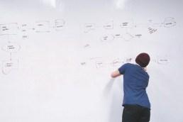 Performance Marketing Digitale Ikonen